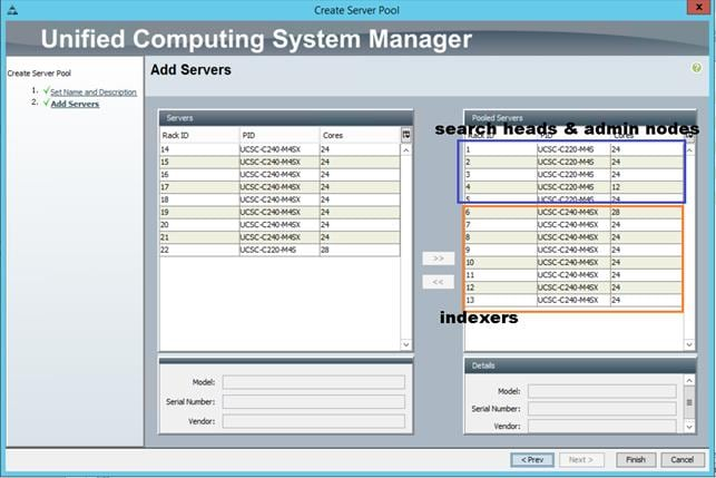 docs unified computing config guide ucsm configuration configuring storage profiles