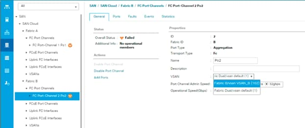 Cisco Nexus 3000 Sfp Validation Failed