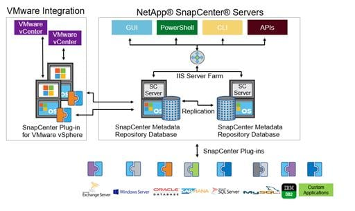 flexpod_datacenter_sap_netappaffa_design_13.jpg