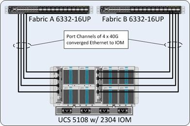 flexpod_datacenter_sap_netappaffa_design_18.jpg