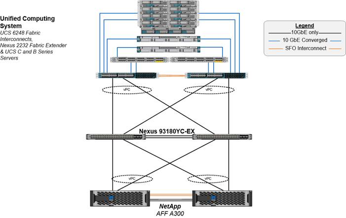cisco mds 9148s configuration guide