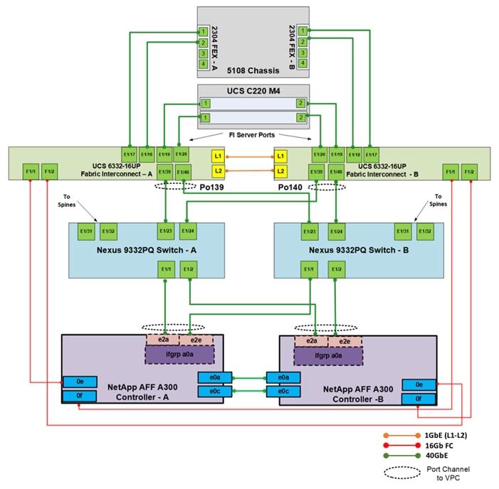Nexu L7 Wiring Diagram