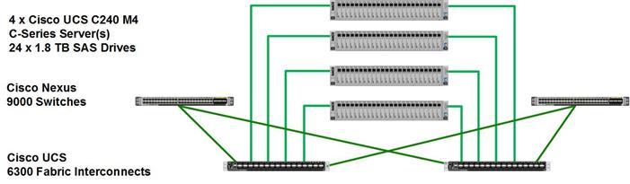 ucs wiring diagram wiring diagram fuse box u2022 rh friendsoffido co