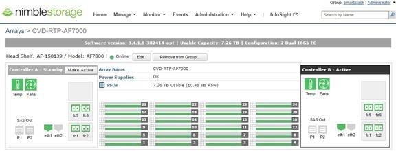 Cisco Ucs Nimble Unified Flash Fabric And Vmware Vsphere