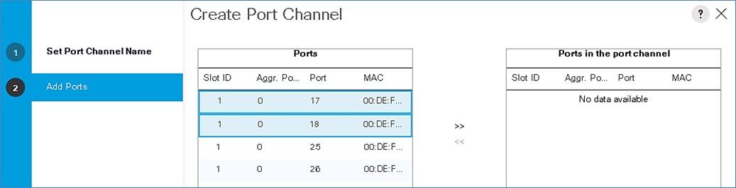 FlashStack for SAP HANA TDI - Cisco