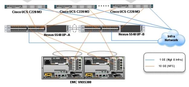 Cisco ucs c-series server integration with cisco ucs manager 4. 0.