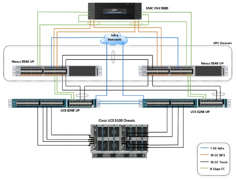 emc network interconnections wiring diagrams emc cellera ns4 wiring diagrams