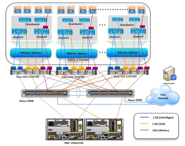 Network diagram virtual machines network get free image for Hyper v architecture diagram