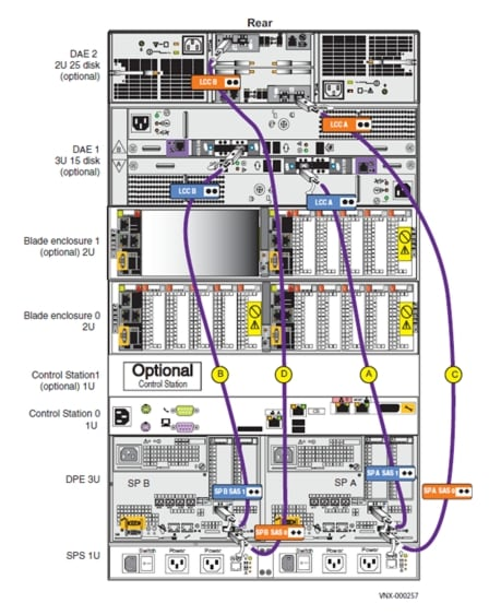 cisco virtualization solution for emc vspex with microsoft ... emc network interconnections wiring diagrams
