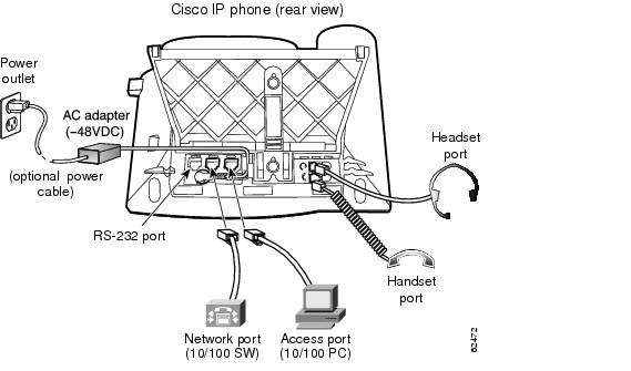 3a Cisco Ip Phone 7960 40 Administrator Guide For Sip