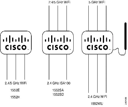 docs wireless access point installation guide