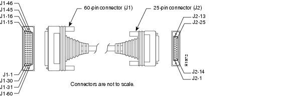 Cisco Mwr 1941 Dc Hardware Installation Guide Cable