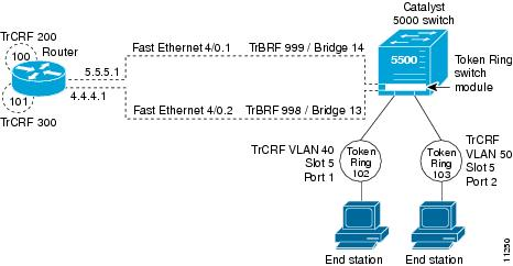 Lan Switching Configuration Guide Cisco Ios Release 15m T