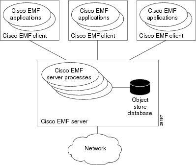 Cisco Media Gateway Controller Node Manager User Guide Release 2 7
