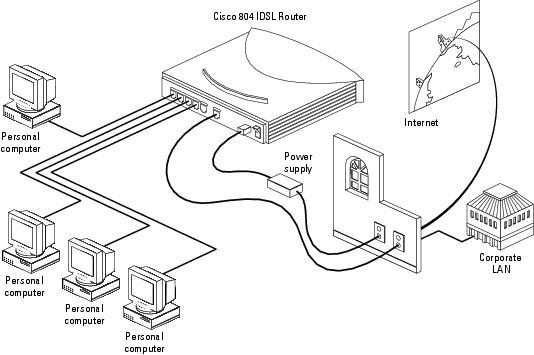 1 basic study router configuration case ccna 1
