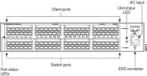 catalyst family inline power patch panel installation and rh cisco com Cat 6 Wiring Diagram Patch Panel Pinout Diagram