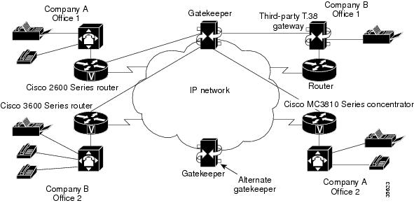fax relay diagram