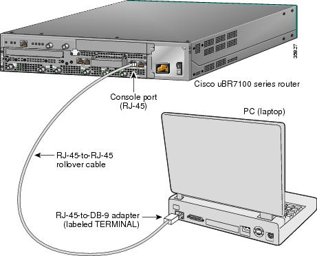 cisco ubr7100 series hardware installation guide chapter 3 step