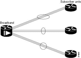 Wide-Area Networking Configuration Guide: Frame Relay, Cisco