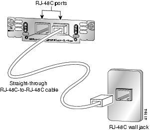 Cisco VIC2-2E//M 2-Port E/&M Voice Interface Cards