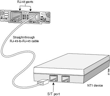 voice interface cards cisco. Black Bedroom Furniture Sets. Home Design Ideas
