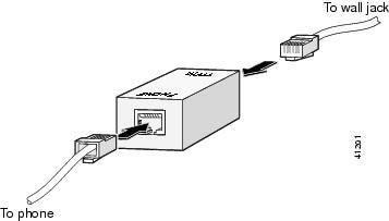 telephone company-installed splitter