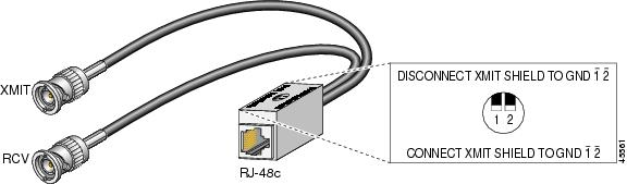 installing the 75 120 ohm adapter cable on e1 multi channel port product description