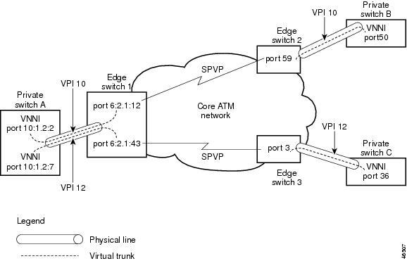 vbay networks atm lan guide