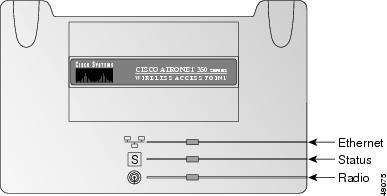 Cisco IOS Software Configuration Guide for Cisco Aironet Access