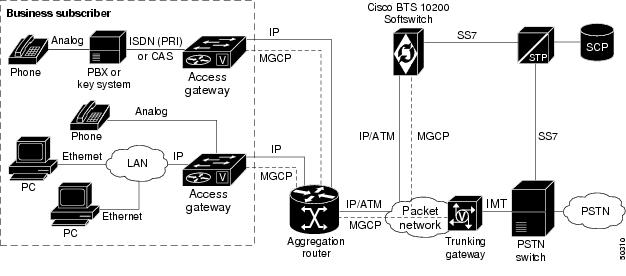 chapter 03  network applications