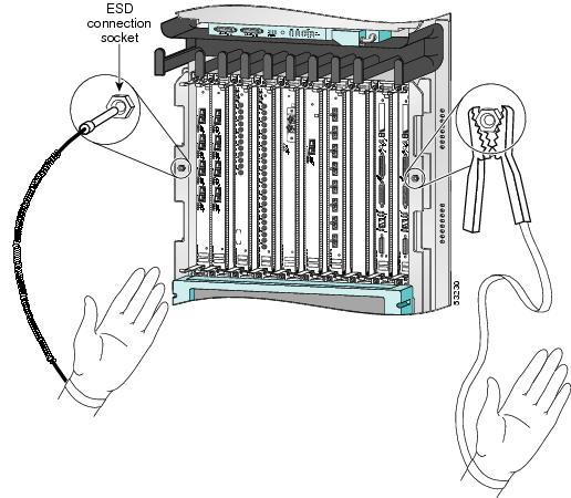cisco 2800 router configuration guide