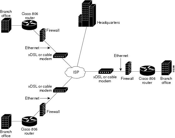 cisco 806 router software configuration guide