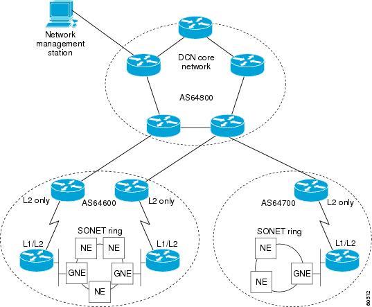 ip routing bgp configuration guide cisco ios xe release 3s rh cisco com Basic Network Diagram Router Home Network Diagram