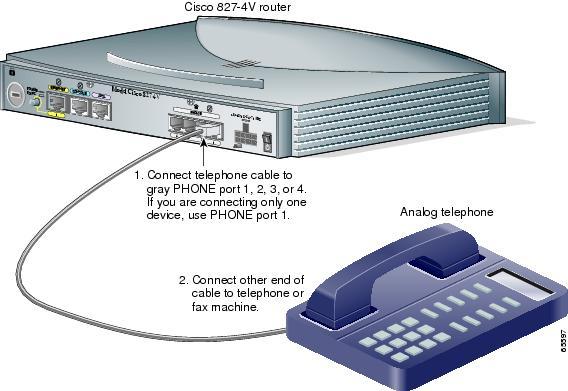 Cisco 1841 router setup guide