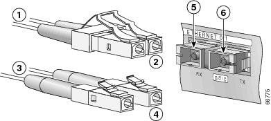 Multi-mode optical fiber - Wikipedia
