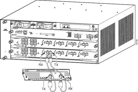 t3 and e3 network modules