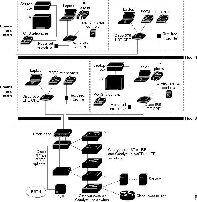 catalyst 2950 desktop switch software configuration guide 12 1 11 rh cisco com Serial Cable Pinout Cisco Serial Pinout