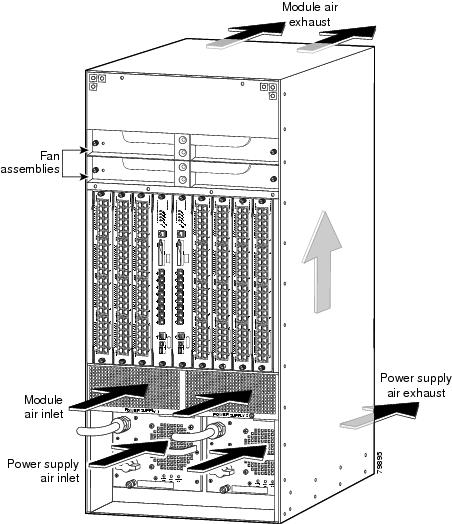 cisco 7600 series router installation guide