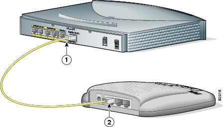 How To Install VPN for Kodi