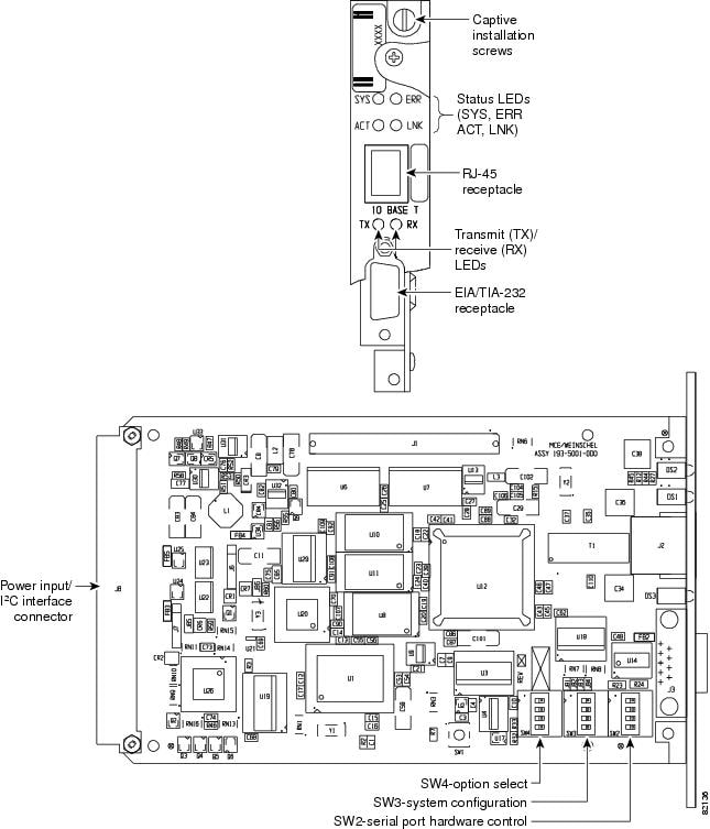 cisco ubr 3x10 rf switch hardware installation and cabling