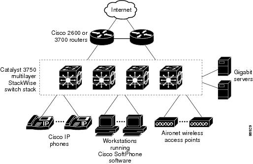 Introducing Cisco Nexus 9000 Switches in NX-OS Mode ...