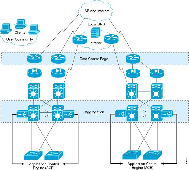 Disaster Recovery Plan Data Center Pdf