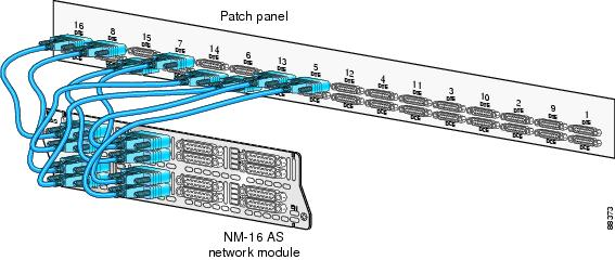serial network modules cisco rh cisco com Leviton Wiring Diagrams Patch Panel Pinout Diagram