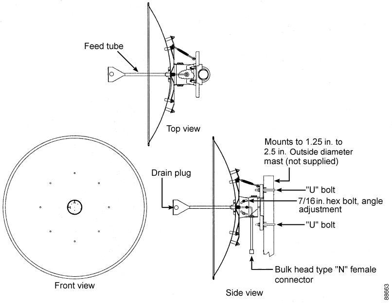 dish network satellite components diagram telephone