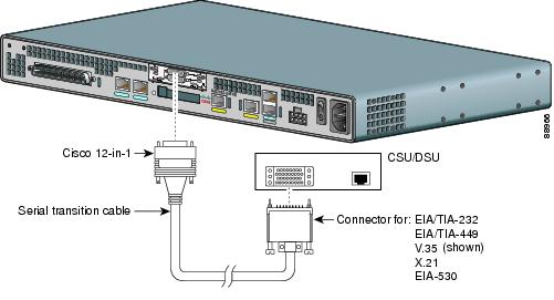 How to access a serial port from Internet Explorer