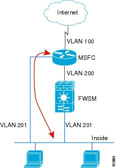 Cisco ASDM ユーザ ガイド 5.2(3...