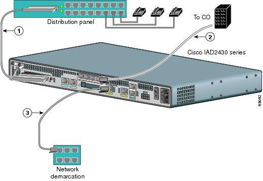 Cisco iad2400