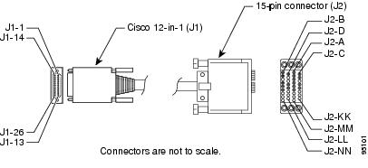 Appendix A Cable Specifications And Information Cisco