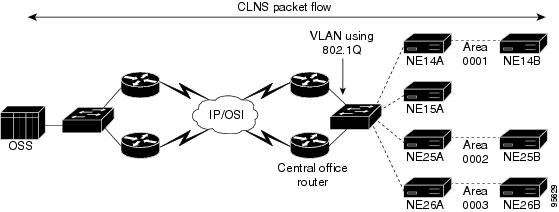 Protect High Value Assets By Controlling The Health Of Windows 10 Based Devices additionally 533233247 moreover What Are Microservices further 785642 together with Cellular security. on data center network diagram