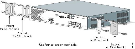 95745 cisco 2800 series hardware installation chassis installation